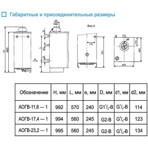 Габариты Боринских газовых котлов АОГВ 11,6-1 Eurosit, АОГВ 17,4-1 Eurosit, АОГВ 23,2-1 Eurosit
